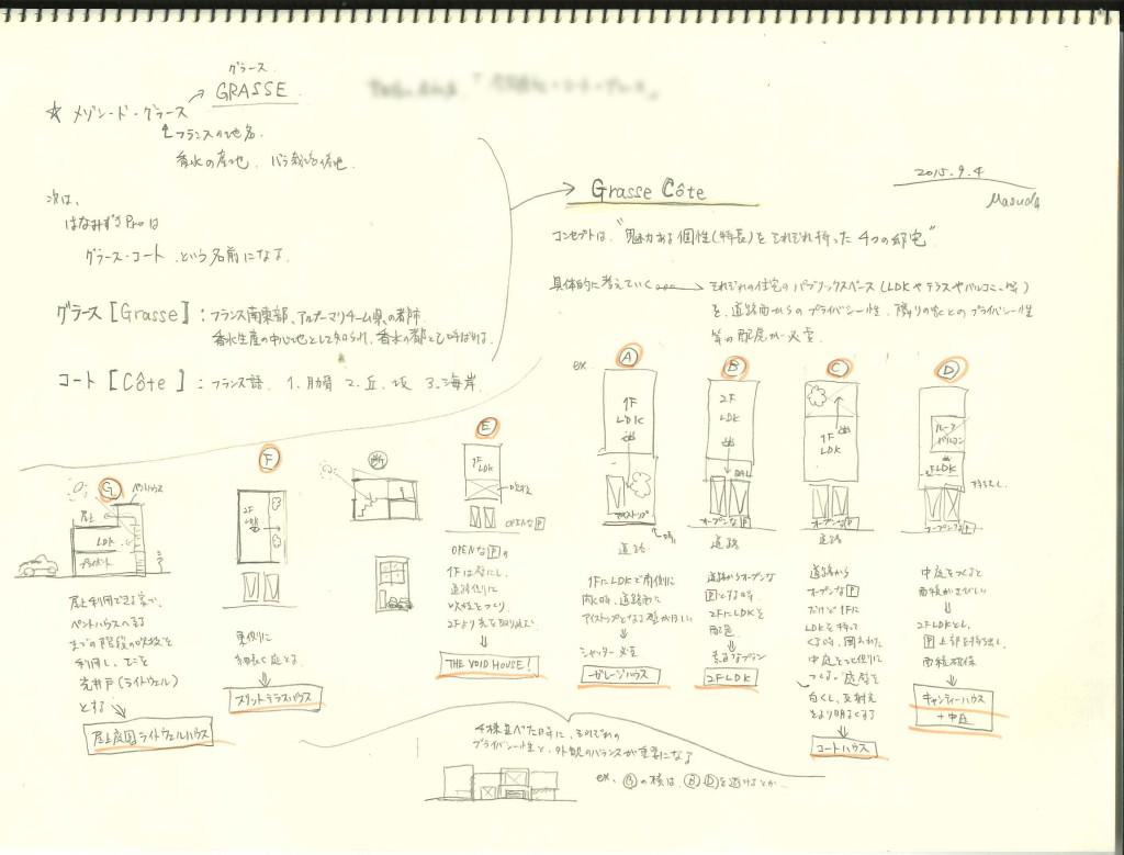 GC1 様々な住宅の考え方