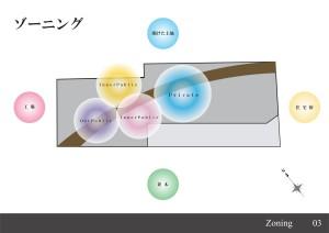 03_ゾーニング-001