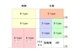 (仮称)塩付通七丁目プロジェクト vol,5